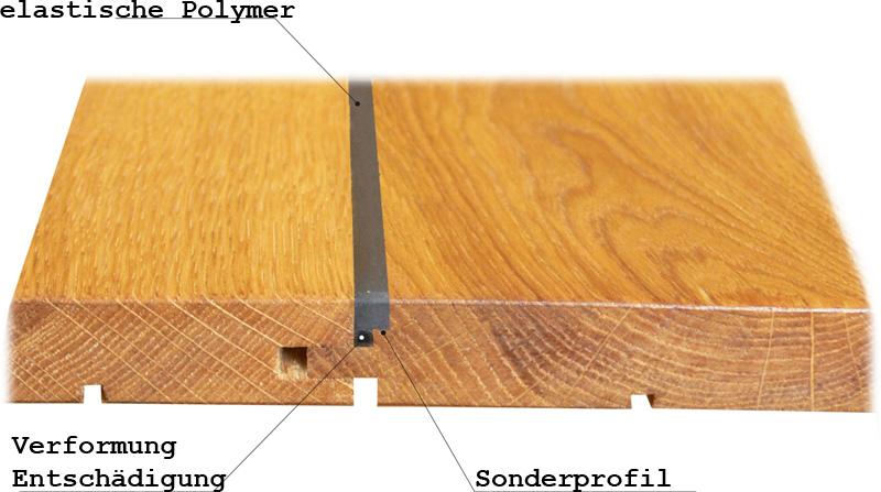 Spezifikation für die Massivholzplatteneinbau im Badezimmer