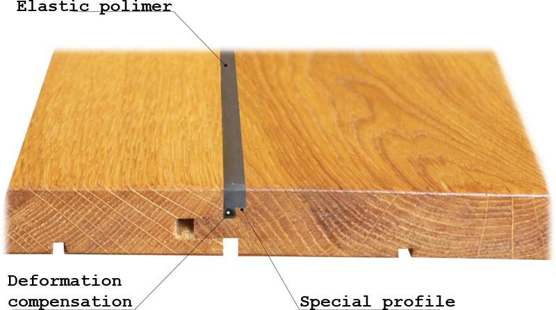 laying a hardwood floor hardwood flooring